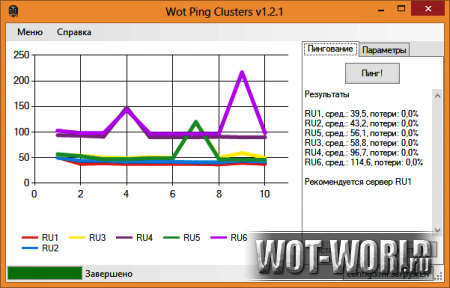Wot Ping Clusters v1.2.1 для World Of Tanks 9.14 и 9.14