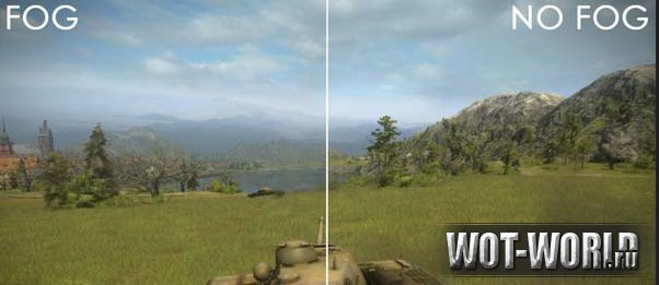 World of tanks корабли
