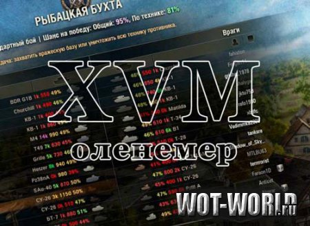 Оленемер - XVM для World of Tanks 0.8.11
